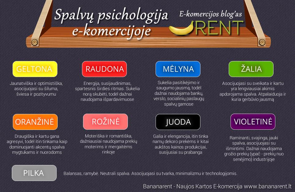 spalvu psichologija elektroninėje prekyboje