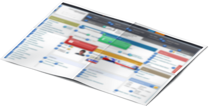 E-parduotuvių nuoma Bananarent Prokomercija - elementų praktiškumo žemėlapis.