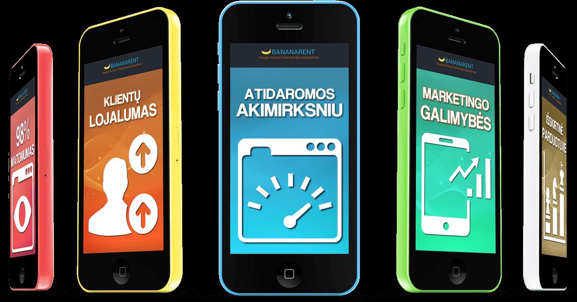 Elektroninių parduotuvių nuoma Bananarent Prokomercija - informuokite klientus su automatine SMS siuntimo sistema parduotuvėje.