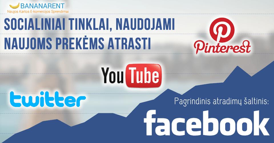 facebook-marketingas-e-parduotuvems